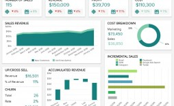 006 Awful Monthly Sale Report Template High Resolution  Spreadsheet Excel Free Sample Word Format In