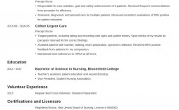 006 Awful New Grad Nursing Resume Template High Definition  Templates Graduate Nurse Practitioner