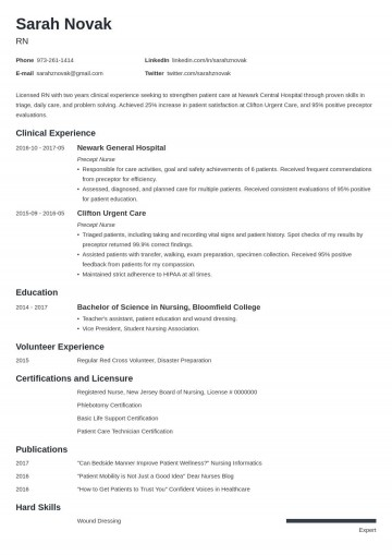 006 Awful New Grad Nursing Resume Template High Definition  Graduate Nurse Practitioner360