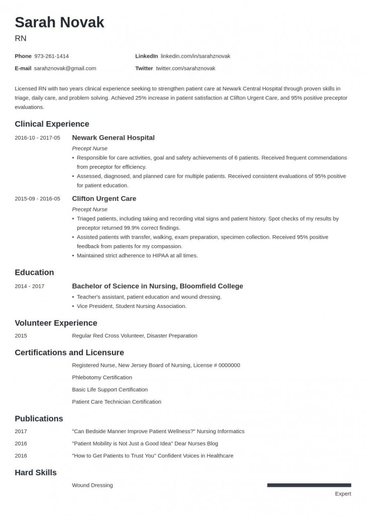 006 Awful New Grad Nursing Resume Template High Definition  Rn Graduate Nurse Practitioner728
