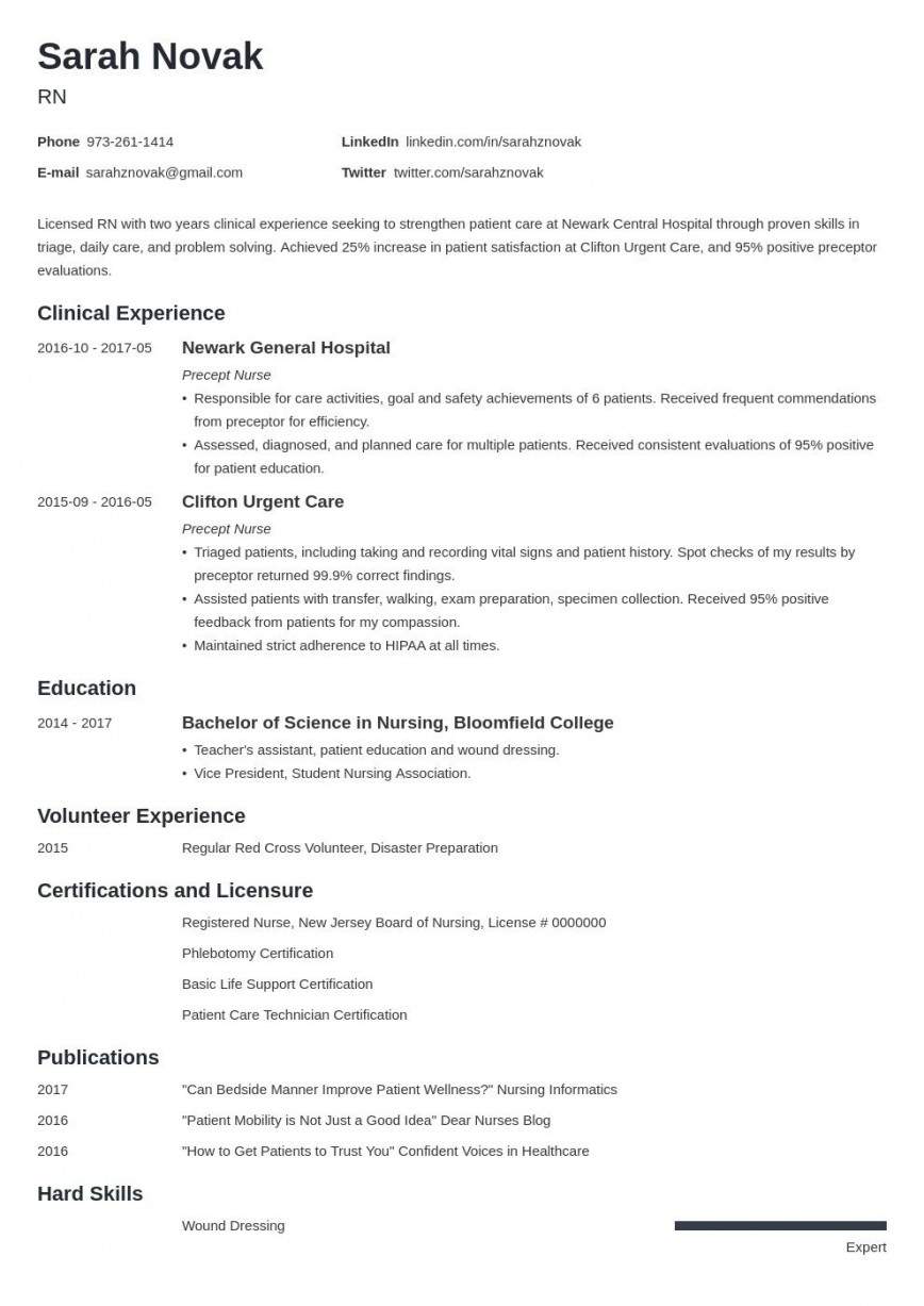 006 Awful New Grad Nursing Resume Template High Definition  Rn Graduate Nurse Practitioner868