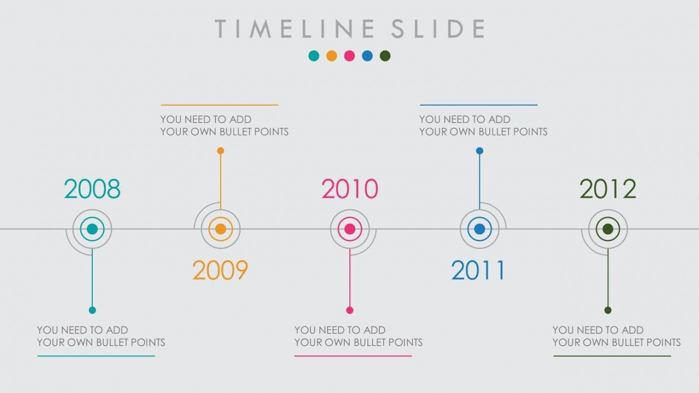 006 Awful Timeline Format For Presentation Example  Template Presentationgo1400