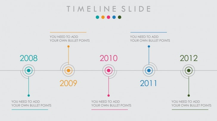006 Awful Timeline Format For Presentation Example  Template Presentationgo728