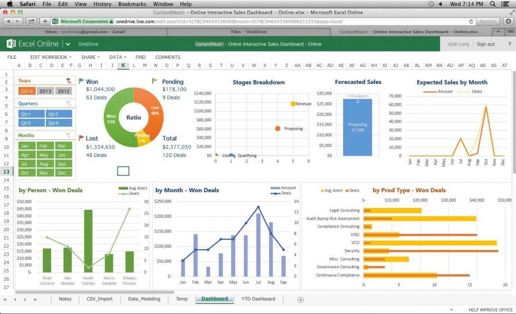 006 Beautiful Excel Dashboard Template Free Highest Quality  Sale Logistic Kpi Download ProcurementLarge