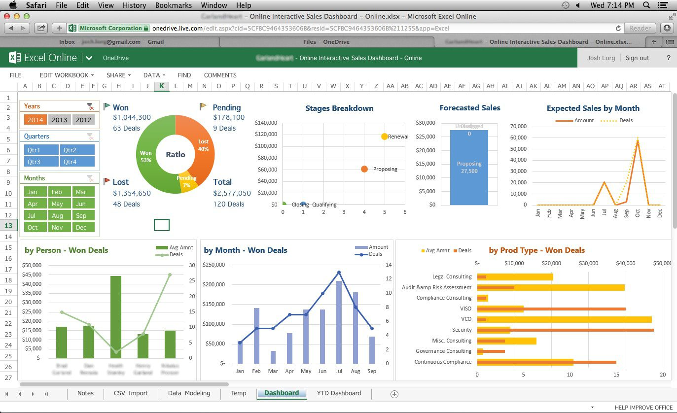 006 Beautiful Excel Dashboard Template Free Highest Quality  Sale Logistic Kpi Download ProcurementFull