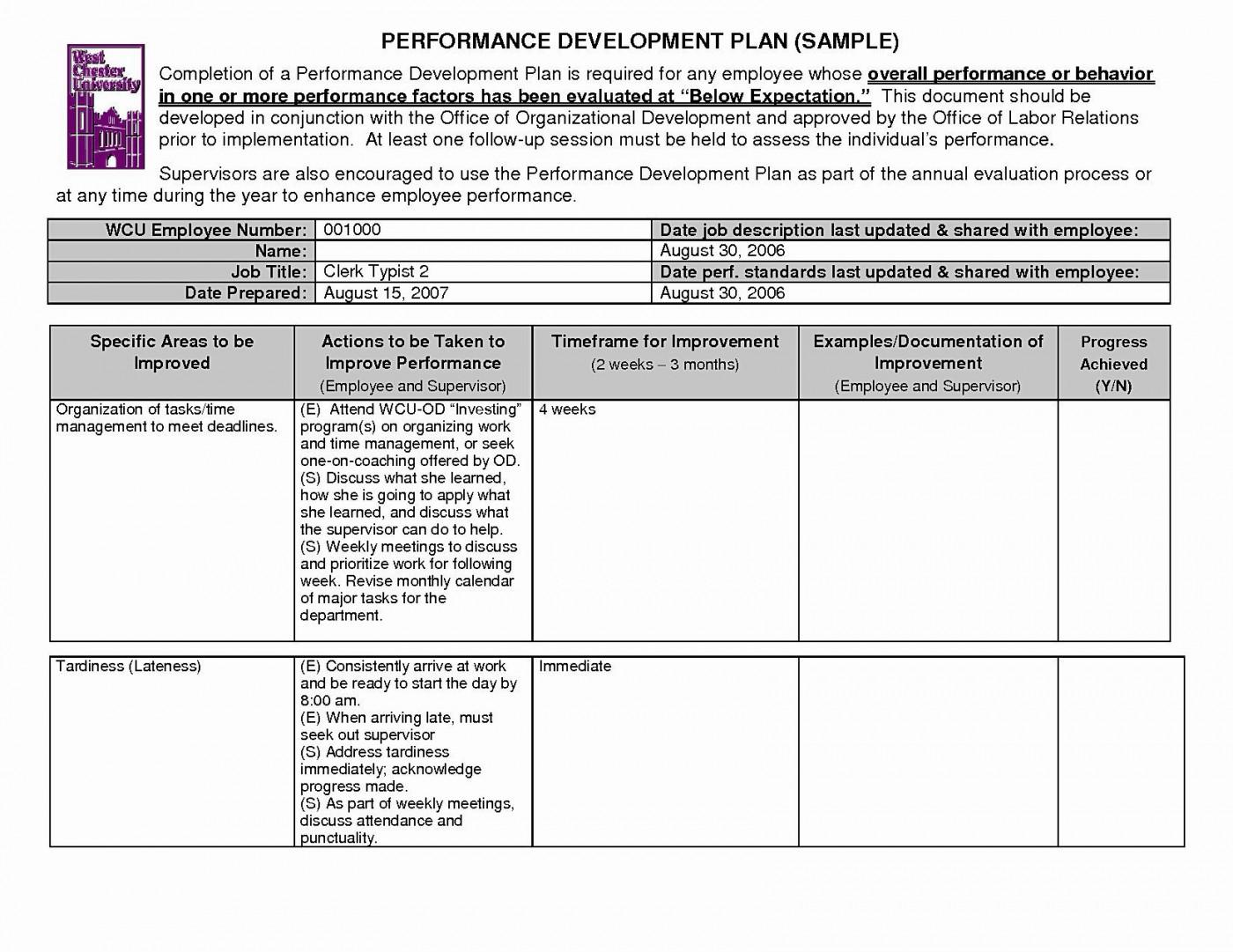 006 Best Employee Development Plan Example High Definition  Workforce Personal Career1400