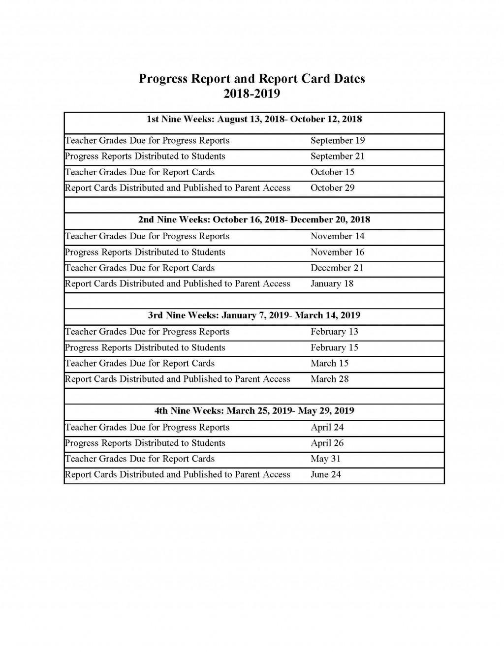 006 Best Middle School Report Card Template Picture  Pdf Homeschool Free Standard Based SampleLarge