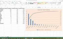006 Best Pareto Chart Excel Template Photo  2016 Download Microsoft Control M