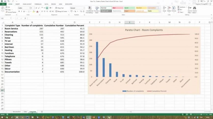 006 Best Pareto Chart Excel Template Photo  Microsoft Pareto-analysis-chart-excel-template