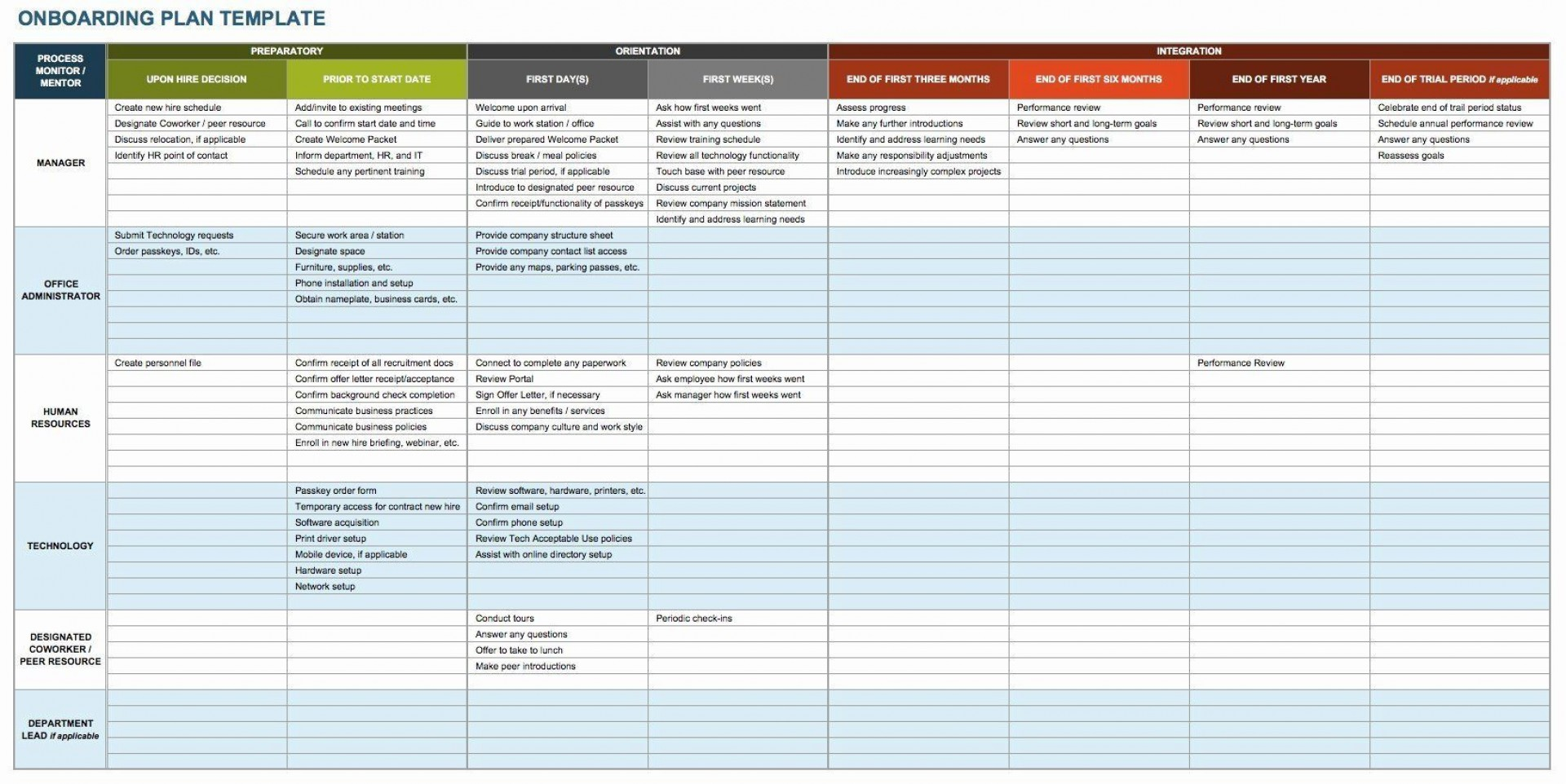 006 Best Succession Planning Template Excel Highest Quality  Free M1920