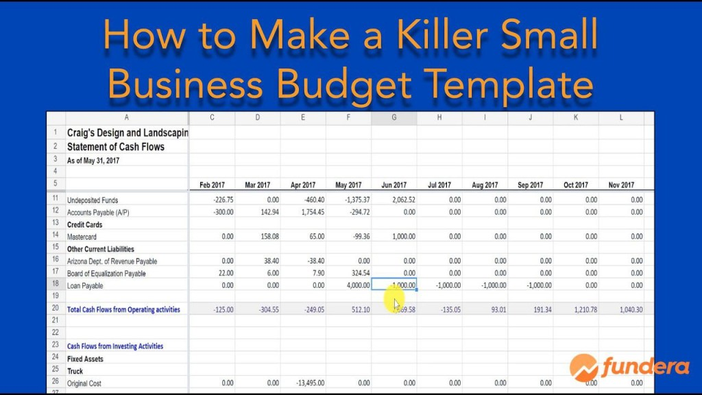 006 Breathtaking Small Busines Budget Template Highest Clarity  Free Download Annual Excel CapterraLarge