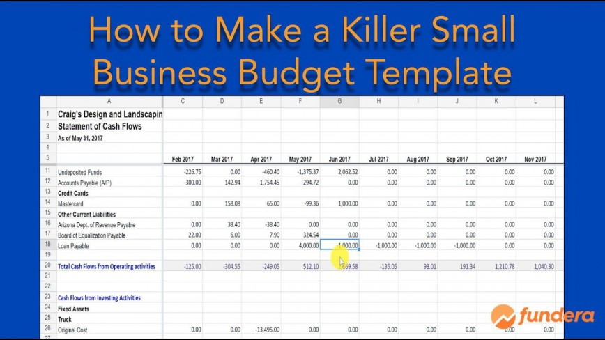 006 Breathtaking Small Busines Budget Template Highest Clarity  Free Download Excel