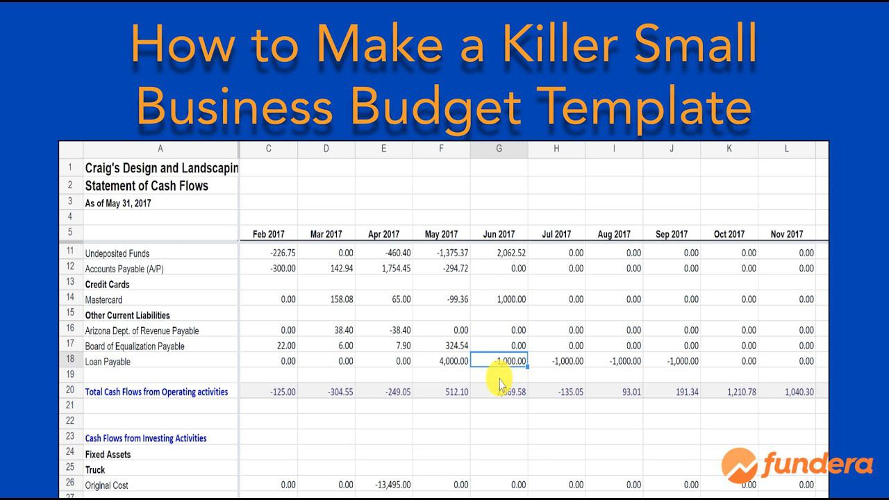 006 Breathtaking Small Busines Budget Template Highest Clarity  Free Download Annual Excel CapterraFull