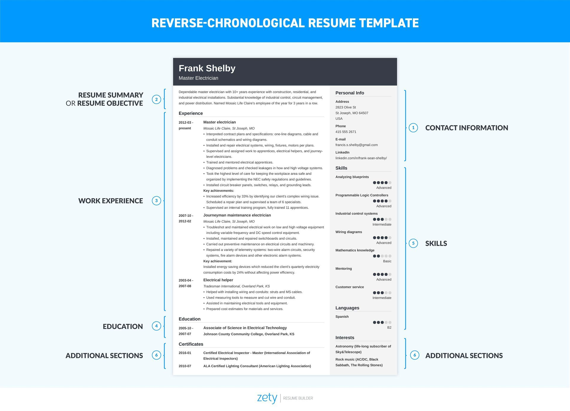 006 Dreaded Free Chronological Resume Template Idea  2020 CvFull
