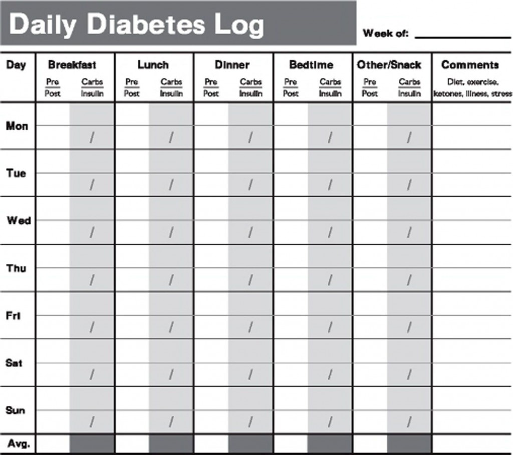 006 Excellent Blood Sugar Log Form Picture  Forms Book Printable Monthly Sheet PdfLarge
