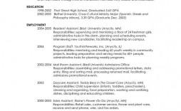 006 Excellent Grad School Resume Template Photo  Application Cv Graduate For Admission