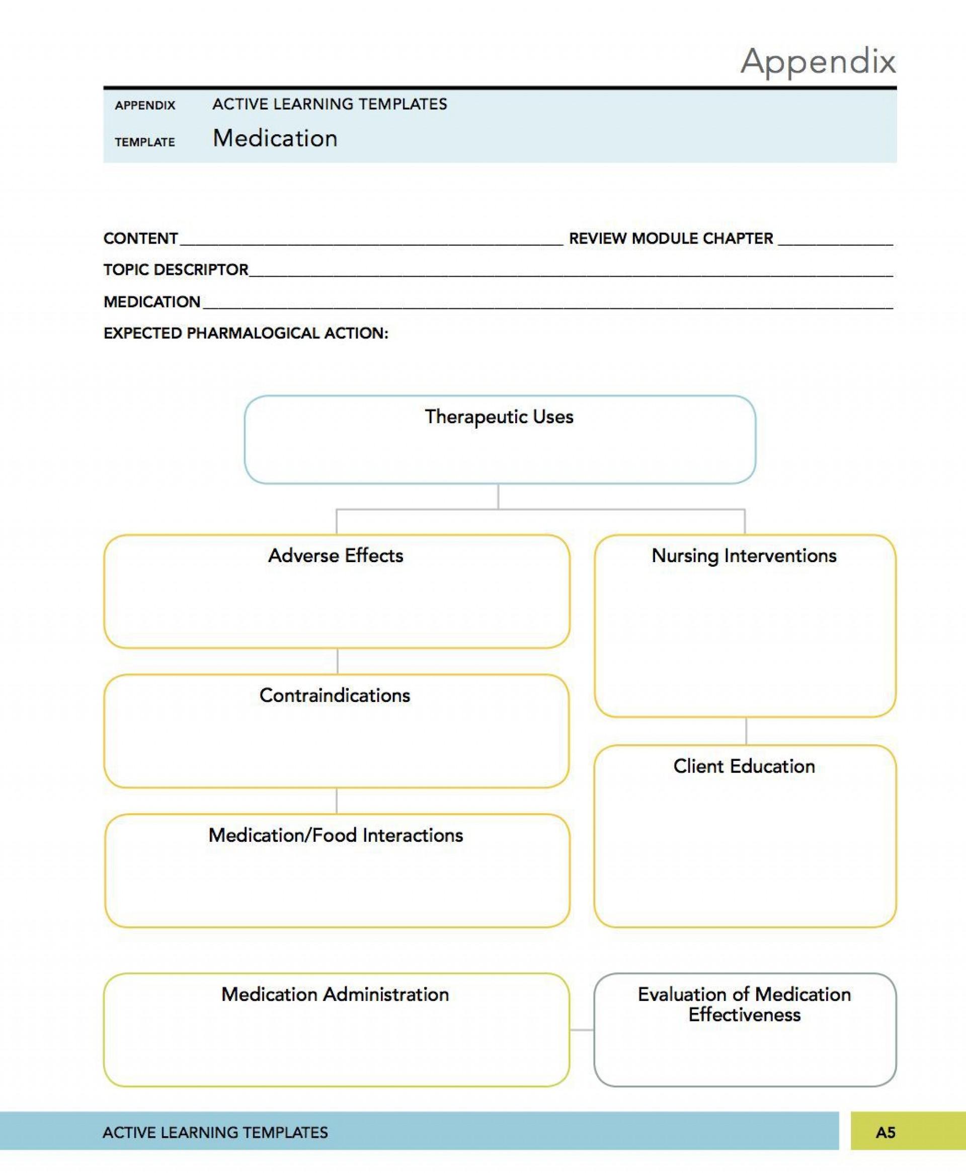 006 Excellent Nursing Drug Card Template High Definition  School Download Printable1920
