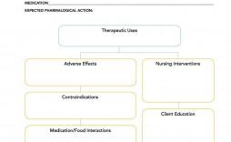 006 Excellent Nursing Drug Card Template High Definition  School Download Printable