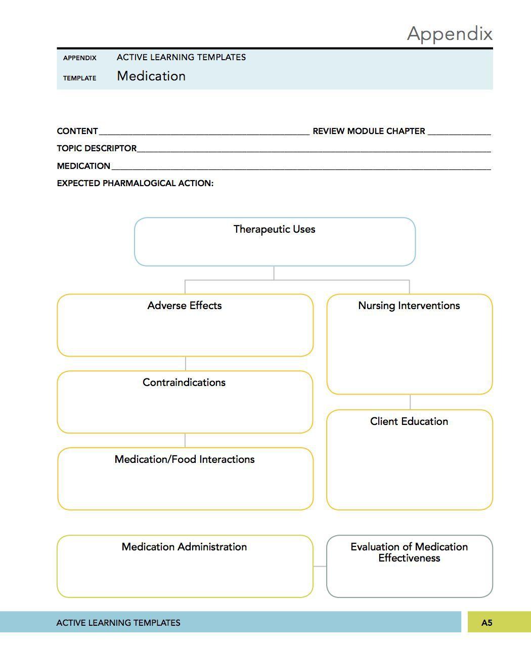 006 Excellent Nursing Drug Card Template High Definition  School Download PrintableFull