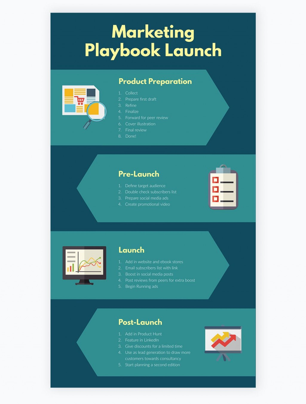 006 Exceptional Product Launch Marketing Plan Template Example  Sample New PptLarge