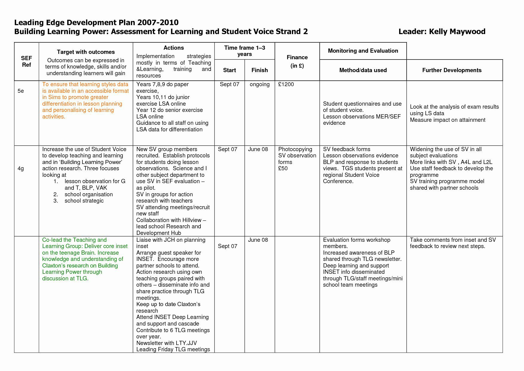 006 Exceptional Professional Development Plan For Teacher Template Doc Concept Full