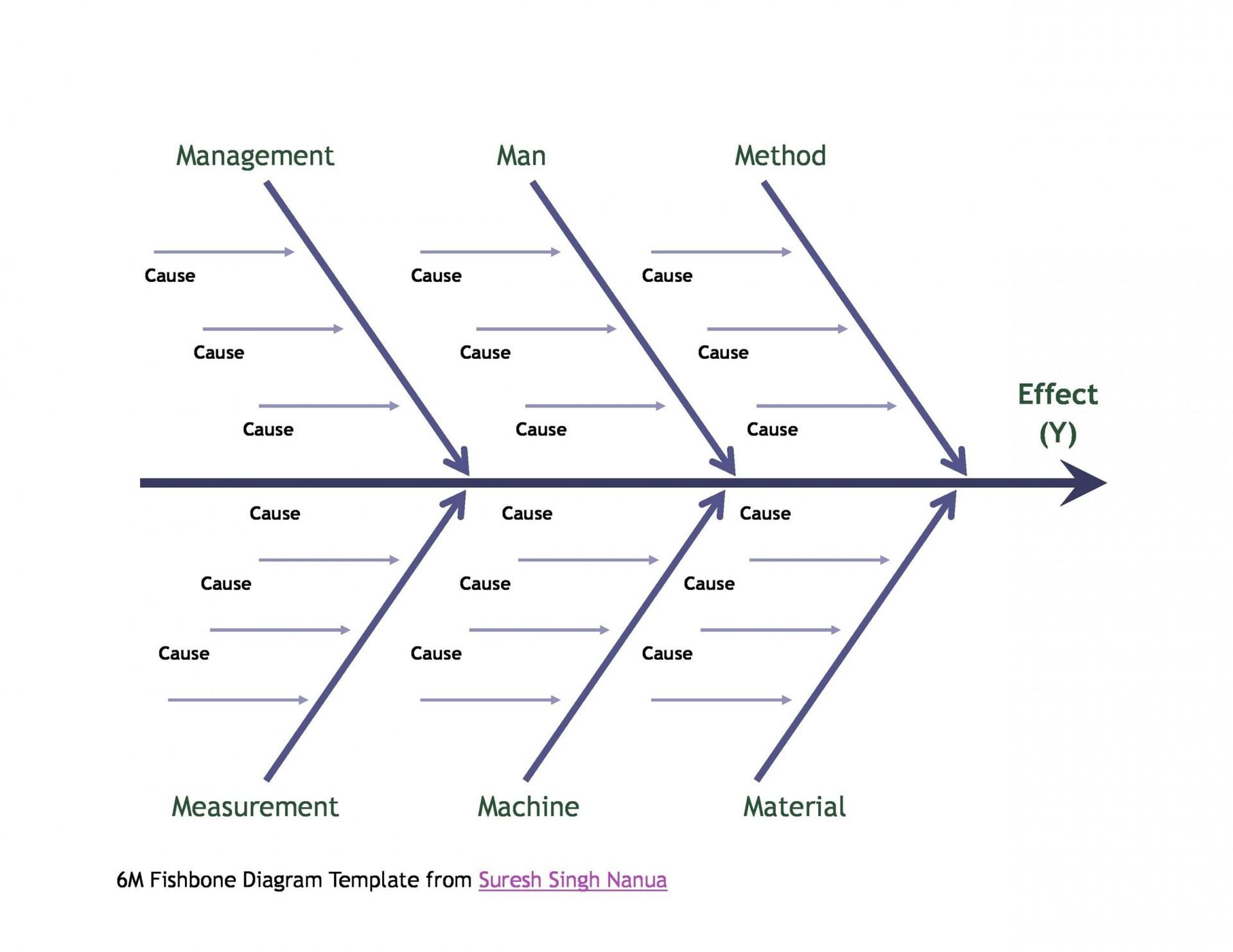 Fishbone Diagram Template Word Addictionary