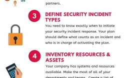 006 Fantastic Incident Response Plan Template Photo  Example San For Small Busines Pdf