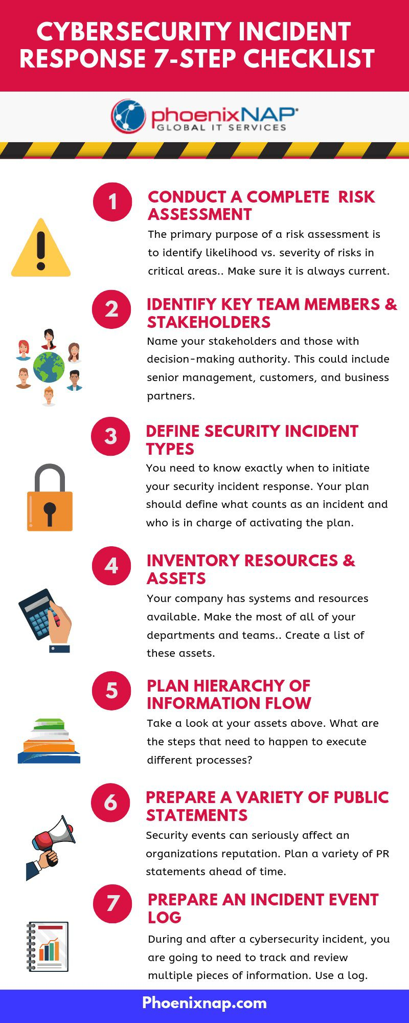 006 Fantastic Incident Response Plan Template Photo  Example San For Small Busines PdfFull