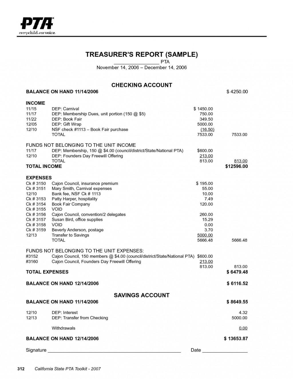 006 Fantastic Treasurer Report Template Non Profit Image  Treasurer' Word Free For Nonprofit OrganizationLarge