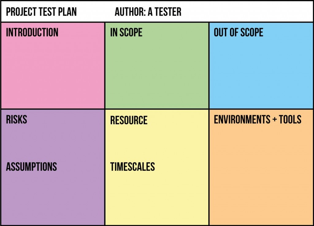 006 Fascinating Agile Test Plan Template High Def  Word Example DocumentLarge