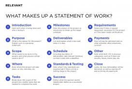 006 Fascinating Sample Statement Of Work Consulting Service Design