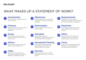 006 Fascinating Sample Statement Of Work Consulting Service Design 360