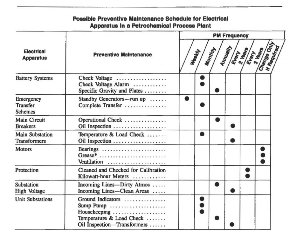 006 Fearsome Preventive Maintenance Template Excel Download Example  ComputerLarge