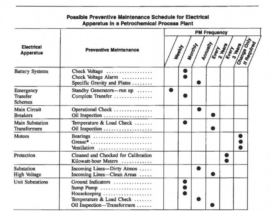 006 Fearsome Preventive Maintenance Template Excel Download Example  Free Computer
