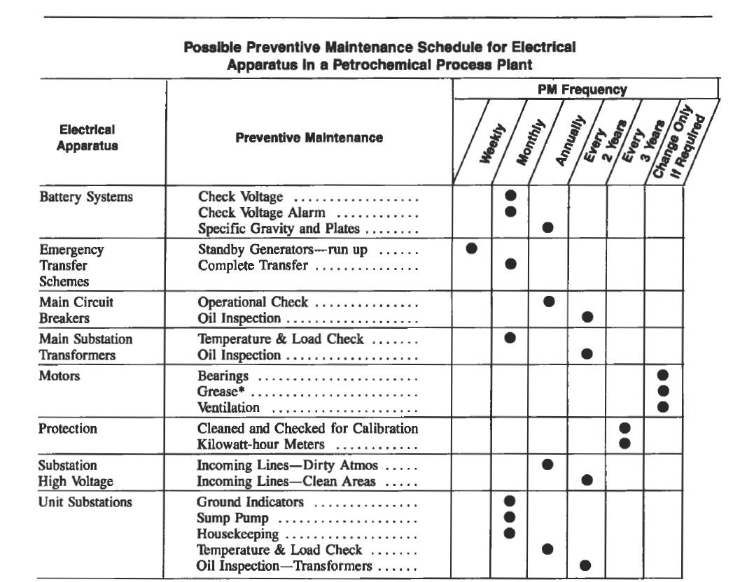 006 Fearsome Preventive Maintenance Template Excel Download Example  ComputerFull