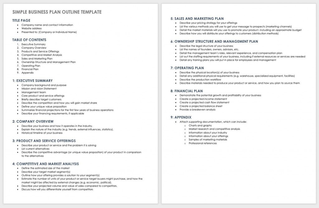 006 Frightening Basic Busines Plan Template Concept  Simple Word Download Easy Free AustraliaLarge