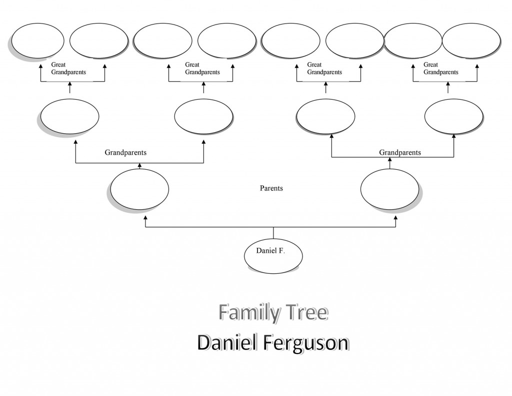 006 Frightening Free Editable Family Tree Template Design  Templates Pdf Powerpoint With PhotoLarge