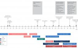 006 Imposing Google Doc Timeline Template Image  Historical