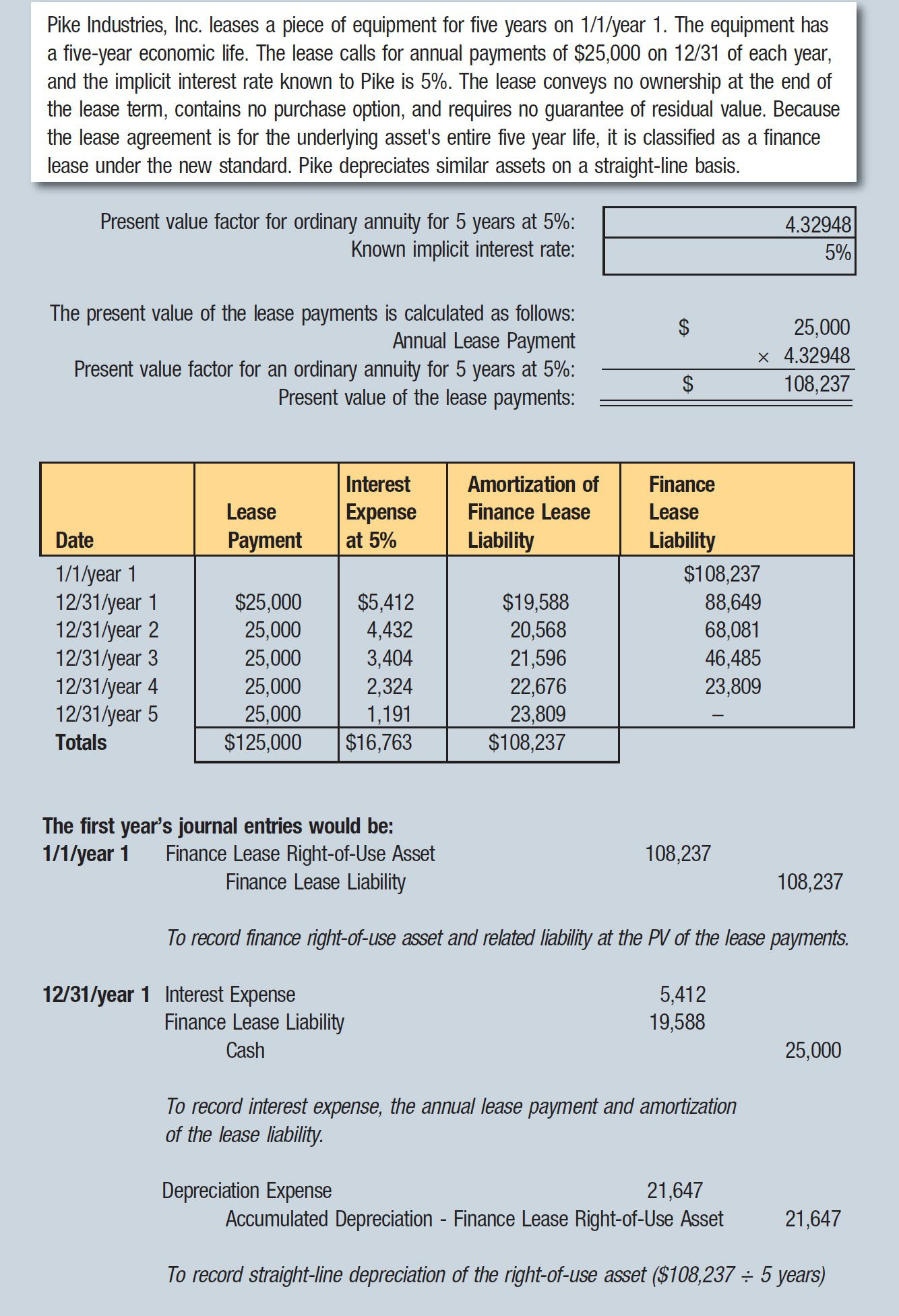 006 Imposing Ifr Income Statement Format Excel Image Full