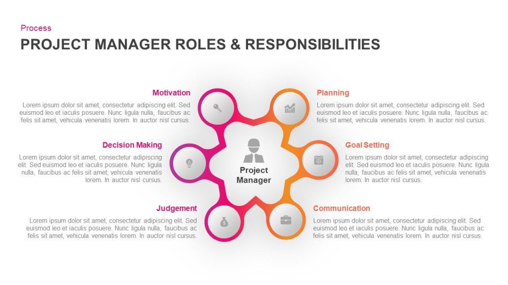 006 Imposing Project Role And Responsibilitie Template Powerpoint Sample Large