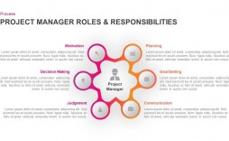 006 Imposing Project Role And Responsibilitie Template Powerpoint Sample