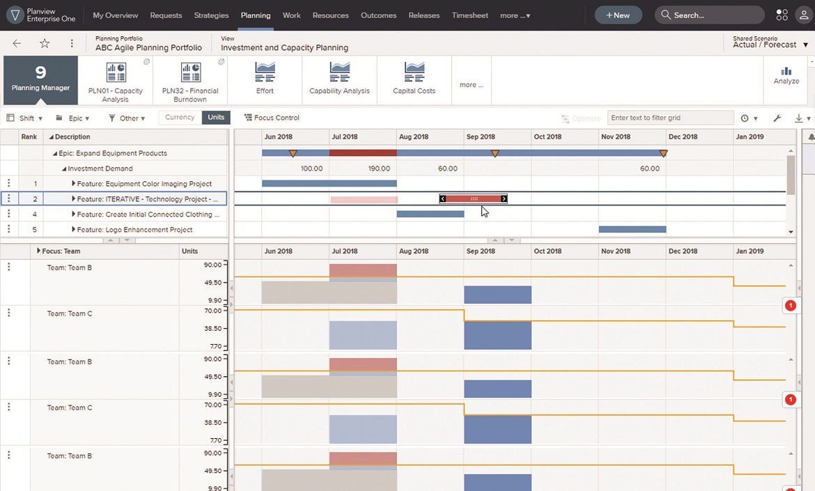 006 Impressive Agile Project Management Template Free Idea  ExcelFull