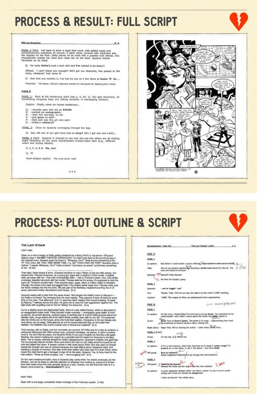 006 Impressive Comic Book Script Writing Format Inspiration  ExampleLarge
