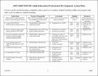 006 Impressive Professional Development Plan Template For Employee Picture  Example Sample320