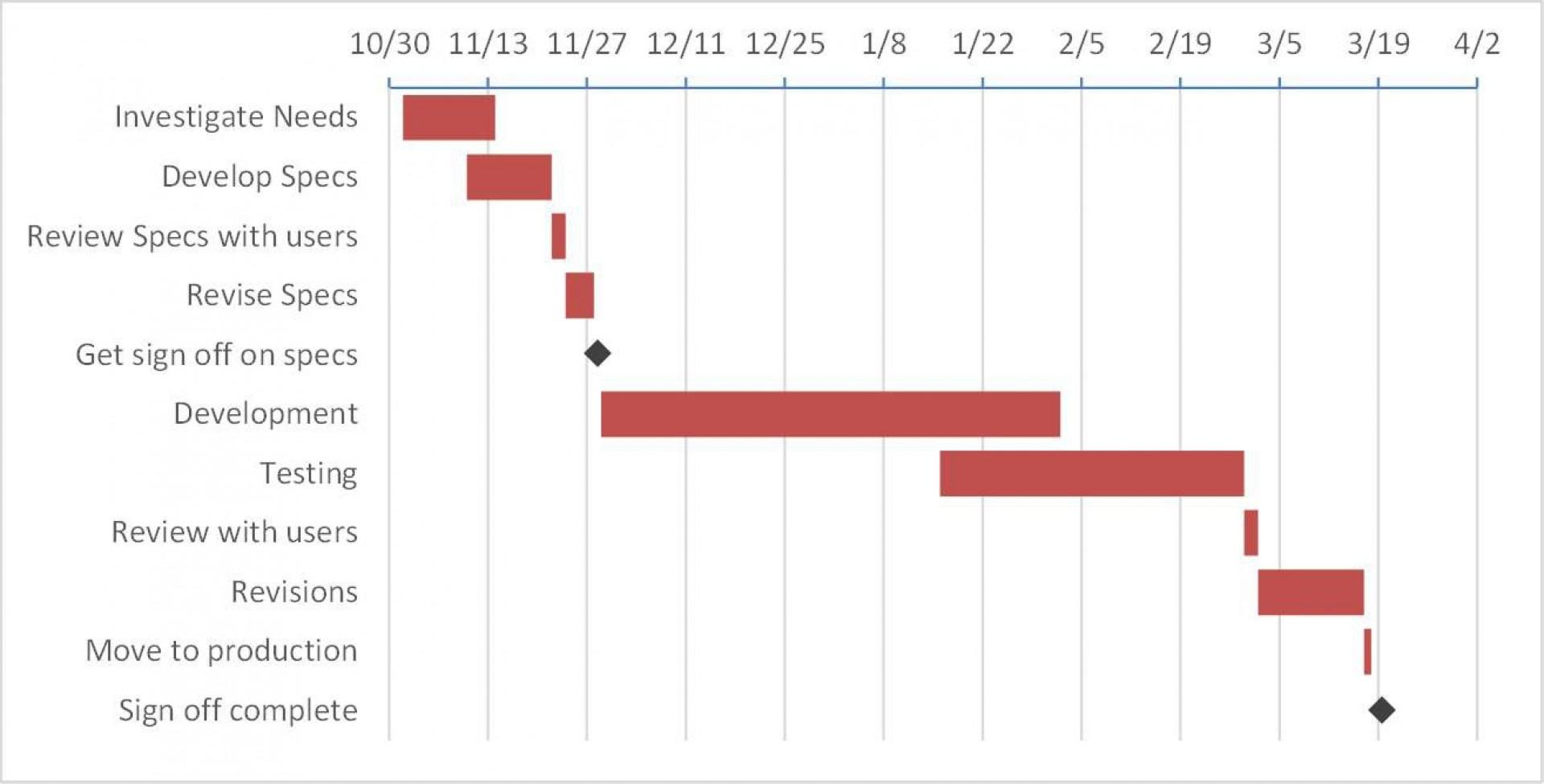 006 Impressive Project Gantt Chart Template Excel Free Photo 1920