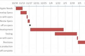 006 Impressive Project Gantt Chart Template Excel Free Photo