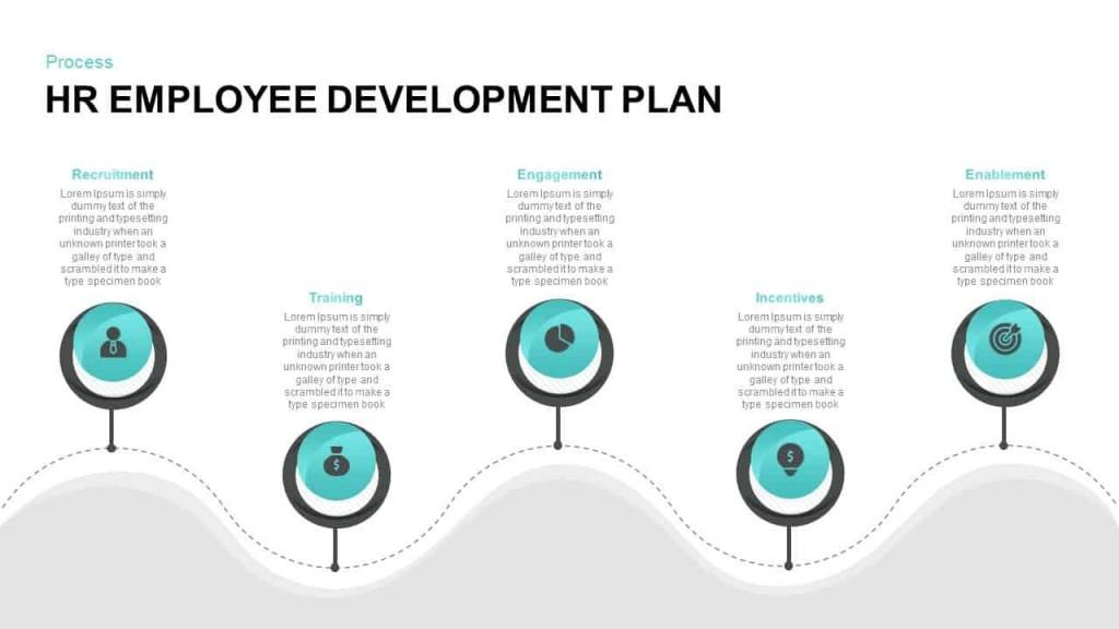 006 Incredible Employee Development Plan Template Design  Ppt FreeLarge
