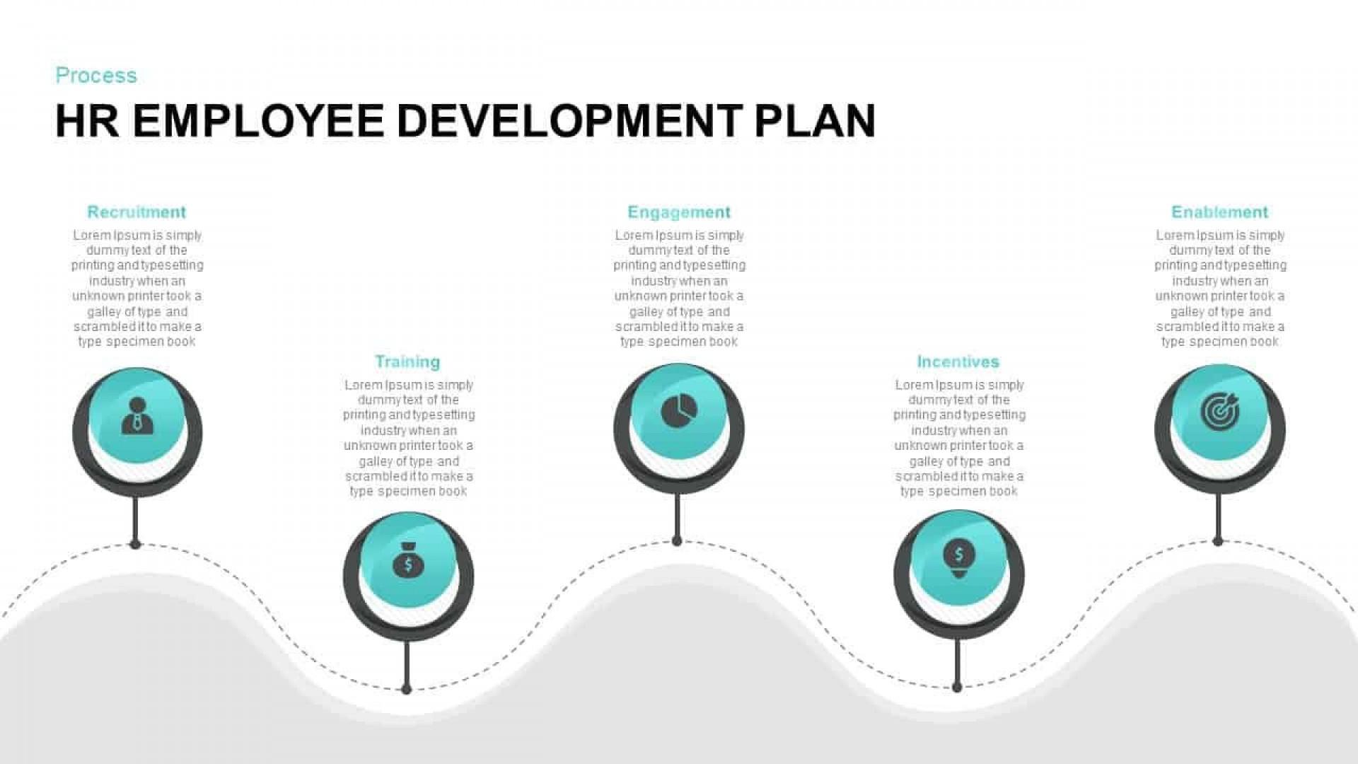 006 Incredible Employee Development Plan Template Design  Ppt Free1920