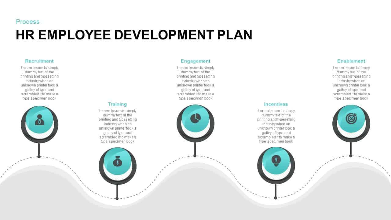 006 Incredible Employee Development Plan Template Design  Ppt FreeFull