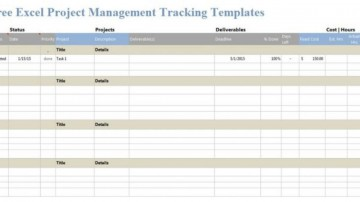 006 Incredible Excel Template Project Management Inspiration  Portfolio Dashboard Multiple Free360